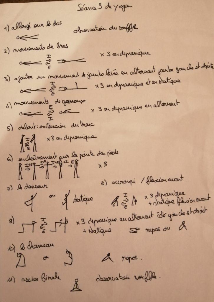 dessins de la séance 9 de yoga en audio, posture principale le danseur, puis le chameau